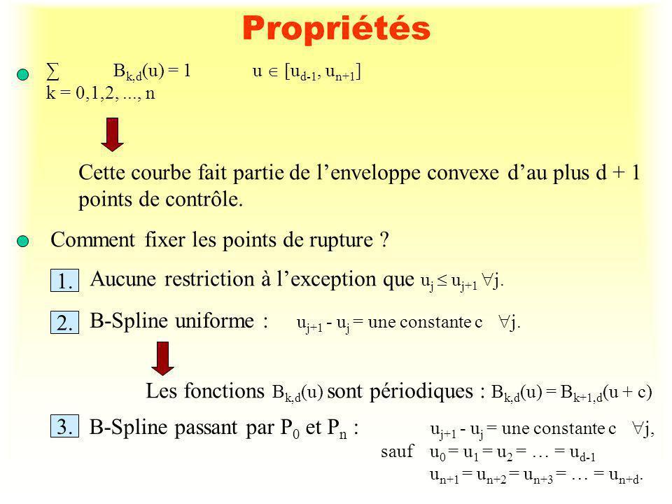 Propriétés ∑ Bk,d(u) = 1 u  [ud-1, un+1] k = 0,1,2, ..., n. Cette courbe fait partie de l'enveloppe convexe d'au plus d + 1.